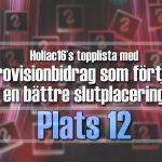 Hollac16's topplista: 30 Eurovisionbidrag som förtjänade en bättre slutplacering – plats 12