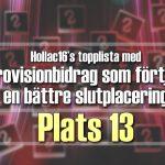 Hollac16's topplista: 30 Eurovisionbidrag som förtjänade en bättre slutplacering – plats 13