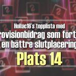 Hollac16's topplista: 30 Eurovisionbidrag som förtjänade en bättre slutplacering – plats 14