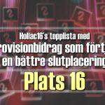 Hollac16's topplista: 30 Eurovisionbidrag som förtjänade en bättre slutplacering – plats 16