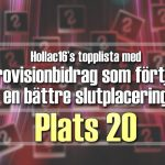 Hollac16's topplista: 30 Eurovisionbidrag som förtjänade en bättre slutplacering – plats 20