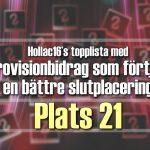Hollac16's topplista: 30 Eurovisionbidrag som förtjänade en bättre slutplacering – plats 21