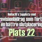 Hollac16's topplista: 30 Eurovisionbidrag som förtjänade en bättre slutplacering – plats 22