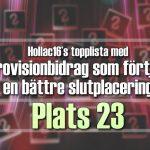 Hollac16's topplista: 30 Eurovisionbidrag som förtjänade en bättre slutplacering – plats 23