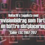 Sommarprojektet: 30 ESC-bidrag som förtjänade en bättre slutplacering