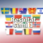 Inofficiell Eurovision 2020: Här är vinnarna i semi 1!
