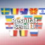 Eurovision 2021: Lottningsresultatet efter första semifinalens vinnarpresskonferens