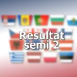 Eurovision 2021: Lottningsresultatet efter den andra semifinalens vinnarpresskonferens